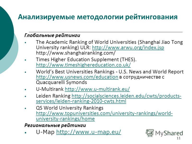 11 Анализируемые методологии рейтингования Глобальные рейтинги The Academic Ranking of World Universities (Shanghai Jiao Tong University ranking) ULR: http://www.arwu.org/index.jsp http://www.shanghairanking.com/http://www.arwu.org/index.jsp Times Hi