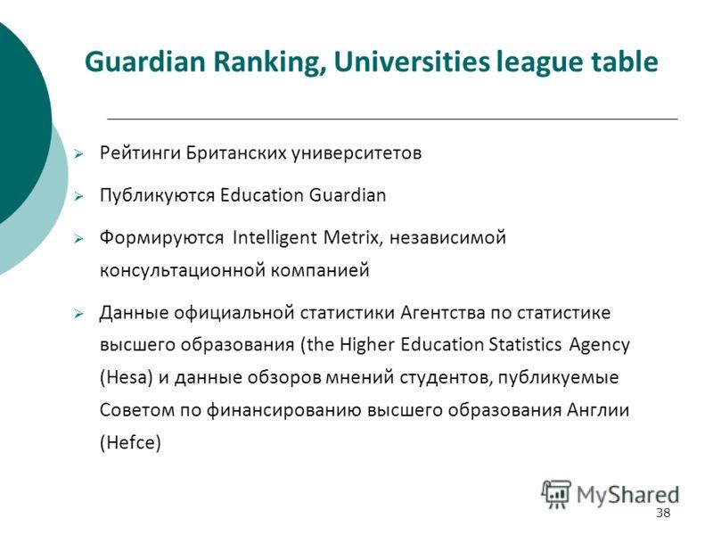 38 Guardian Ranking, Universities league table Рейтинги Британских университетов Публикуются Education Guardian Формируются Intelligent Metrix, независимой консультационной компанией Данные официальной статистики Агентства по статистике высшего образ