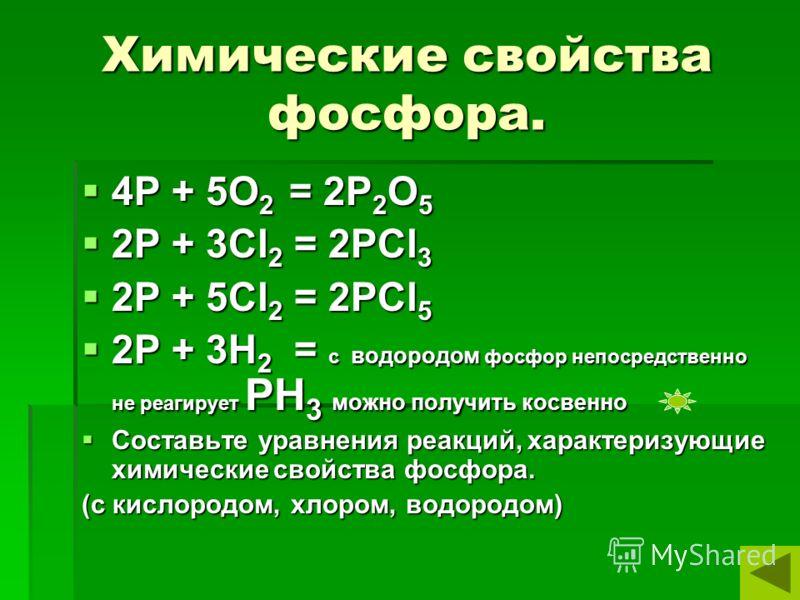 Химические свойства фосфора. 4P + 5O 2 = 2P 2 O 5 4P + 5O 2 = 2P 2 O 5 2P + 3Cl 2 = 2PCl 3 2P + 3Cl 2 = 2PCl 3 2P + 5Cl 2 = 2PCl 5 2P + 5Cl 2 = 2PCl 5 2P + 3H 2 = с водородом фосфор непосредственно не реагирует РН 3 можно получить косвенно 2P + 3H 2