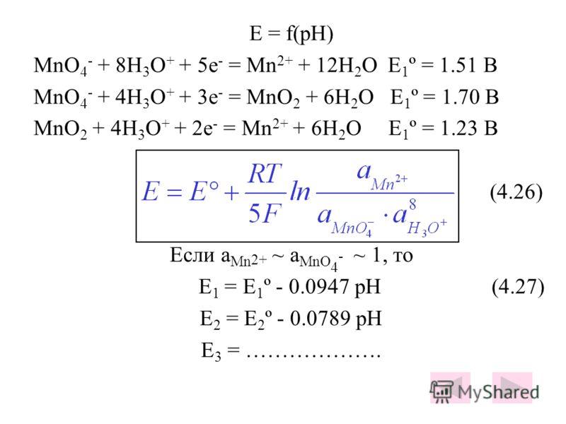 E = f(pH) MnO 4 - + 8H 3 O + + 5e - = Mn 2+ + 12H 2 O E 1 º = 1.51 B MnO 4 - + 4H 3 O + + 3e - = MnO 2 + 6H 2 O E 1 º = 1.70 B MnO 2 + 4H 3 O + + 2e - = Mn 2+ + 6H 2 O E 1 º = 1.23 B (4.26) Если a Mn 2+ ~ a MnO 4 - ~ 1, то E 1 = E 1 º - 0.0947 pH (4.