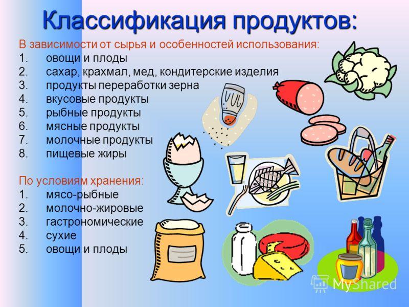 Классификация продуктов: В зависимости от сырья и особенностей использования: 1.овощи и плоды 2.сахар, крахмал, мед, кондитерские изделия 3.продукты переработки зерна 4.вкусовые продукты 5.рыбные продукты 6.мясные продукты 7.молочные продукты 8.пищев