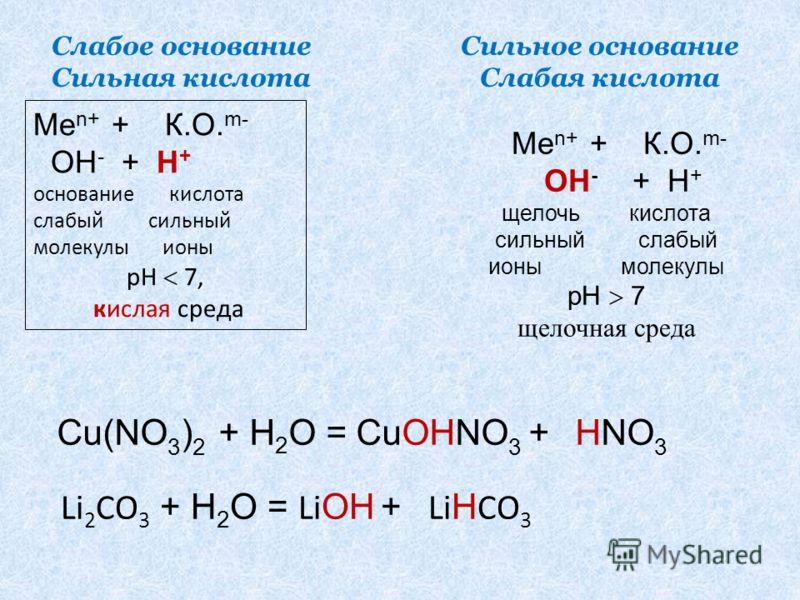 Ме n+ + К.О. m- OH - + H + основание кислота слабый сильный молекулы ионы рН 7, кислая среда Слабое основание Сильная кислота Cu(NO 3 ) 2 + Н 2 О = CuОНNO 3 + НNO 3 Ме n+ + К.О. m- OH - + H + щелочь кислота сильный слабый ионы молекулы рН 7 щелочная