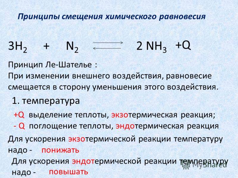 Принципы смещения химического равновесия 3H 2 + N 2 2 NH 3 1. температура Принцип Ле-Шателье : При изменении внешнего воздействия, равновесие смещается в сторону уменьшения этого воздействия. +Q+Q +Q выделение теплоты, экзотермическая реакция; - Q по