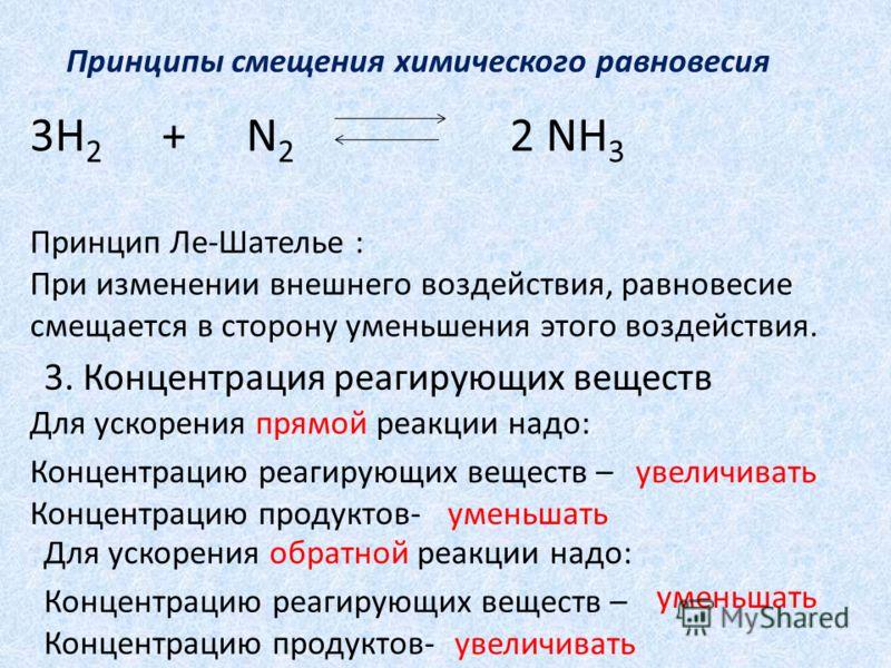 Принципы смещения химического равновесия 3H 2 + N 2 2 NH 3 3. Концентрация реагирующих веществ Принцип Ле-Шателье : При изменении внешнего воздействия, равновесие смещается в сторону уменьшения этого воздействия. Для ускорения прямой реакции надо: Ко