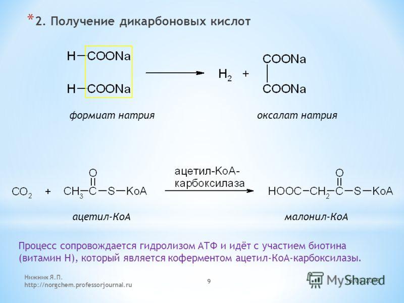 * 2. Получение дикарбоновых кислот Процесс сопровождается гидролизом АТФ и идёт с участием биотина (витамин H), который является коферментом ацетил-КоА-карбоксилазы. ацетил-КоА малонил-КоА формиат натрия оксалат натрия 16.05.2013 Нижник Я.П. http://n