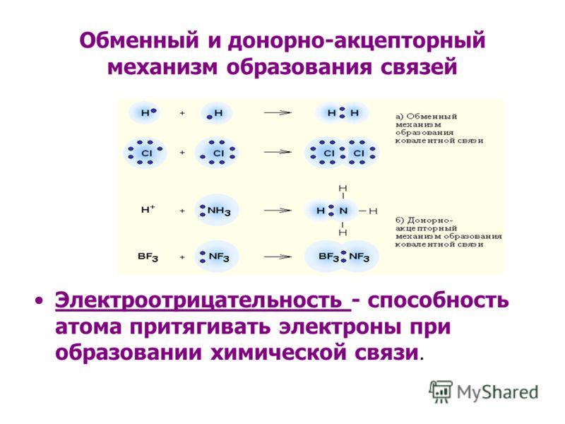 химической связи.