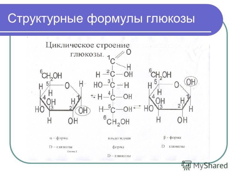 Структурные формулы глюкозы