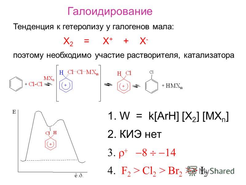 Галоидирование Тенденция к гетеролизу у галогенов мала: X 2 = X + + X - поэтому необходимо участие растворителя, катализатора 1. W = k[ArH] [X 2 ] [MX n ] 2. КИЭ нет F 2 > Cl 2 > Br 2 >> I 2