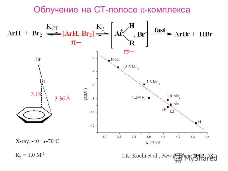 J.K. Kochi et al., New J. Chem.2002, 582 Å X-ray, -40 -70 o C K p = 1.0 M -1 Облучение на СТ-полосе -комплекса