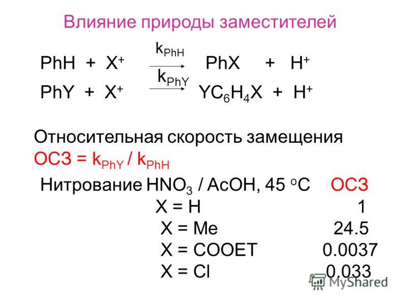 Влияние природы заместителей PhH + X + PhX + H + PhY + X + YC 6 H 4 X + H + k PhH k PhY Относительная скорость замещения ОСЗ = k PhY / k PhH Нитрование HNO 3 / AcOH, 45 o C ОСЗ X = H 1 X = Me 24.5 X = COOET 0.0037 X = Cl 0.033