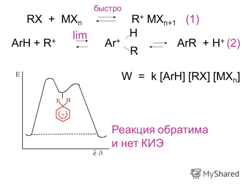 RX + MX n R + MX n+1 (1) быстро ArH + R + Ar + ArR + H + (2) H R W = k [ArH] [RX] [MX n ] Реакция обратима и нет КИЭ lim