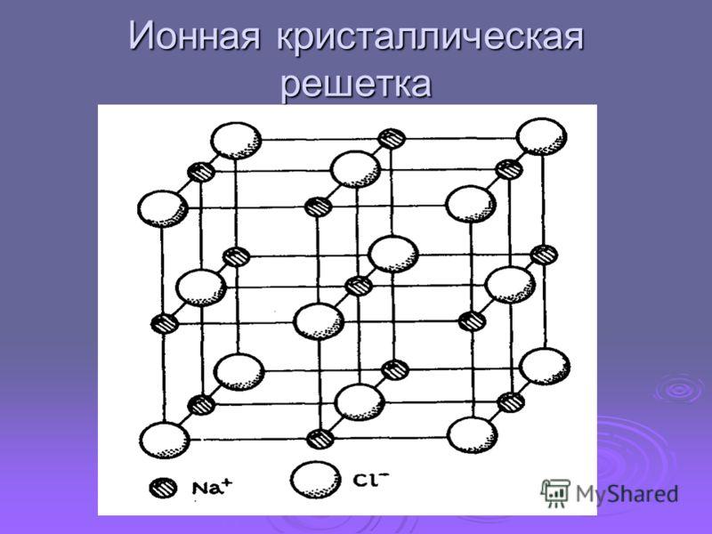 Ионная кристаллическая решетка