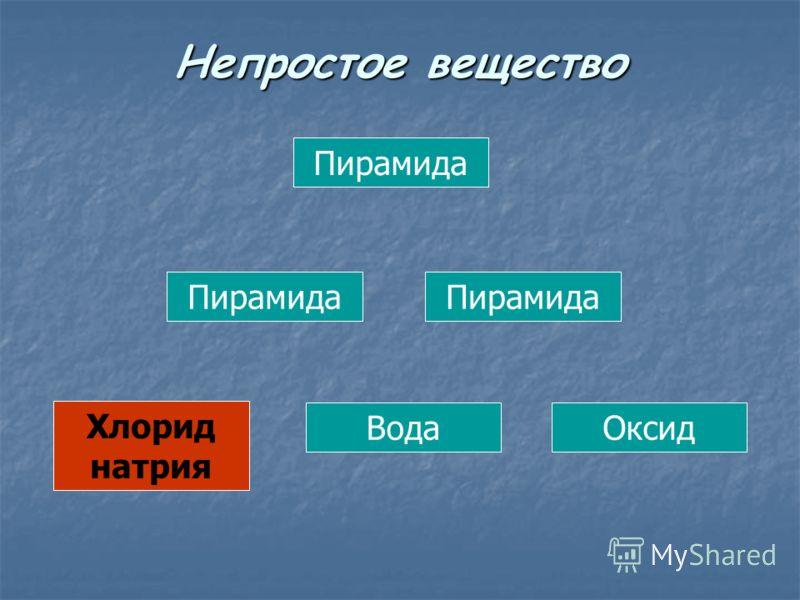 Пирамида Хлорид натрия ВодаОксид Непростое вещество