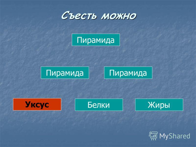 Пирамида Уксус БелкиЖиры Съесть можно