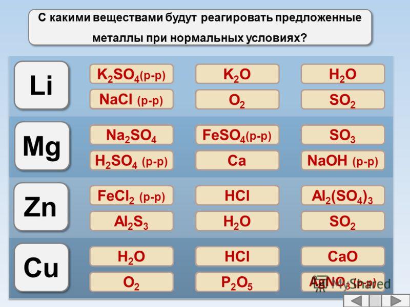 Образовательный портал Мой университет - www.moi-universitet.ru Факультет Реформа образования - www.edu-reforma.ru Допишите уравнения возможных реакций: Ag + CuCl 2 Zn + FeCl 3 Fe + AgNO 3