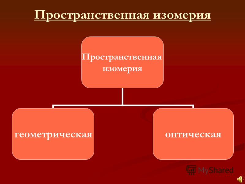 Пространственная изомерия Пространственная изомерия геометрическаяоптическая