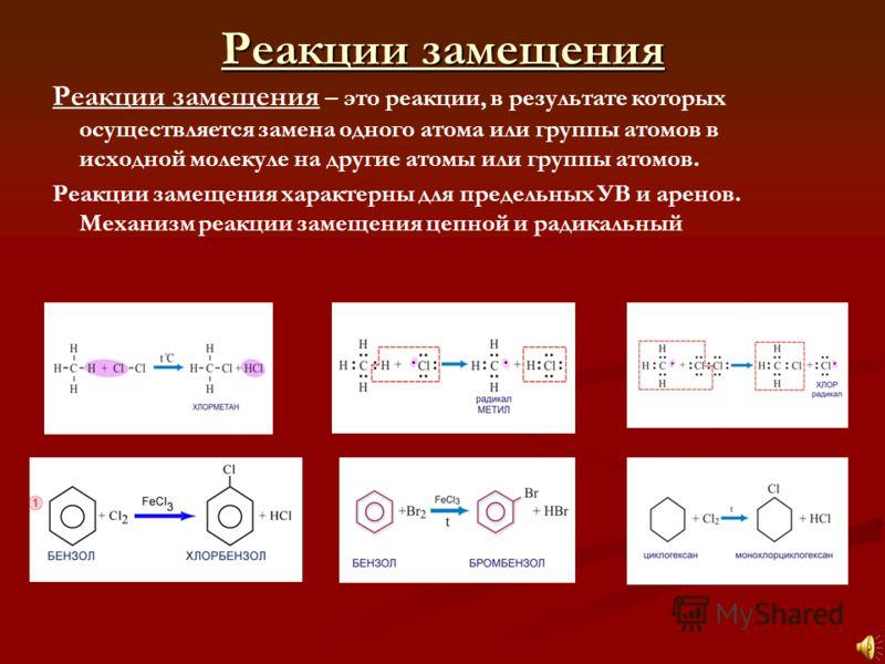 Реакции замещения Реакции замещения Реакции замещения – это реакции, в результате которых осуществляется замена одного атома или группы атомов в исходной молекуле на другие атомы или группы атомов. Реакции замещения характерны для предельных УВ и аре
