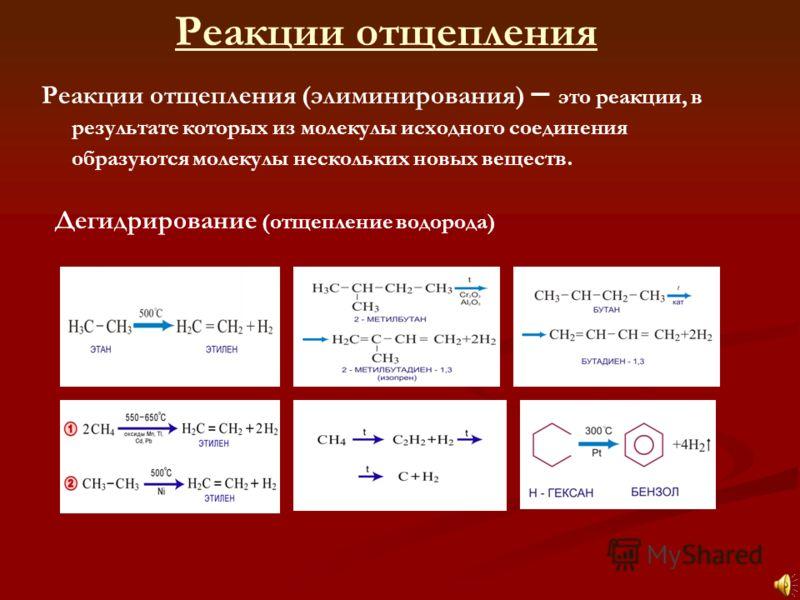 Реакции отщепления (элиминирования) – это реакции, в результате которых из молекулы исходного соединения образуются молекулы нескольких новых веществ. Дегидрирование (отщепление водорода) Реакции отщепления