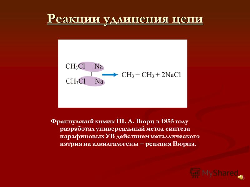Реакции удлинения цепи Французский химик Ш. А. Вюрц в 1855 году разработал универсальный метод синтеза парафиновых УВ действием металлического натрия на алкилгалогены – реакция Вюрца.