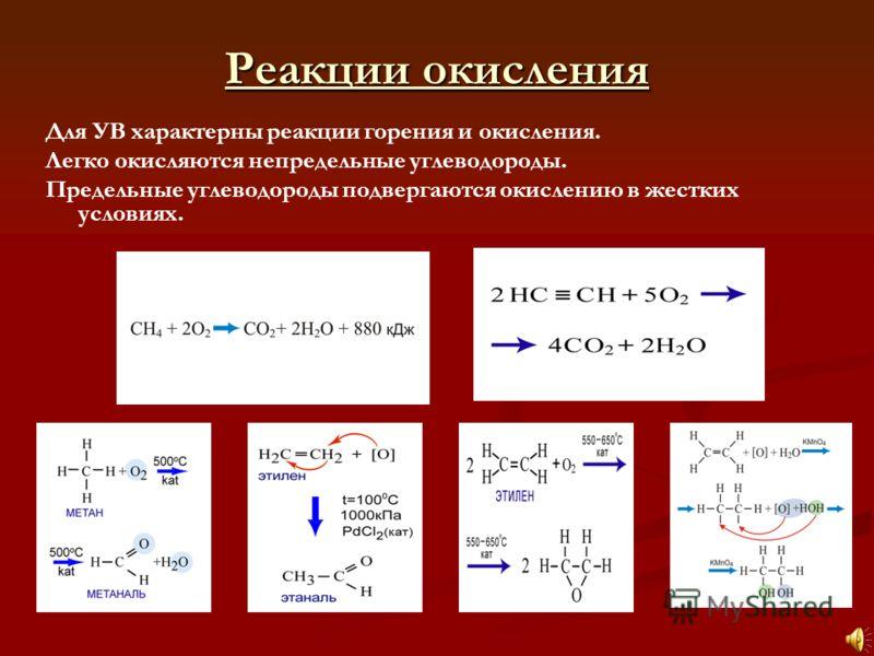 Реакции окисления Для УВ характерны реакции горения и окисления. Легко окисляются непредельные углеводороды. Предельные углеводороды подвергаются окислению в жестких условиях.