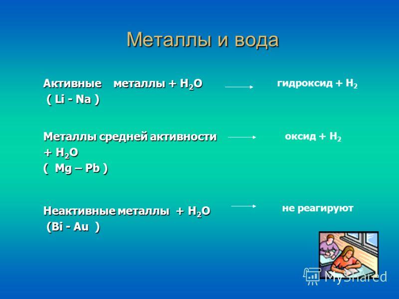 Металлы и вода Металлы и вода Активные металлы + Н2О ( Li - Na ) Металлы средней активности + Н2О ( M M M Mg – Pb ) Неактивные металлы + Н2О (Bi - Au ) гидроксид + Н 2 оксид + Н 2 не реагируют