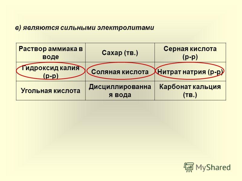 в) являются сильными электролитами Раствор аммиака в воде Сахар (тв.) Серная кислота (р-р) Гидроксид калия (р-р) Соляная кислотаНитрат натрия (р-р) Угольная кислота Дисциллированна я вода Карбонат кальция (тв.)