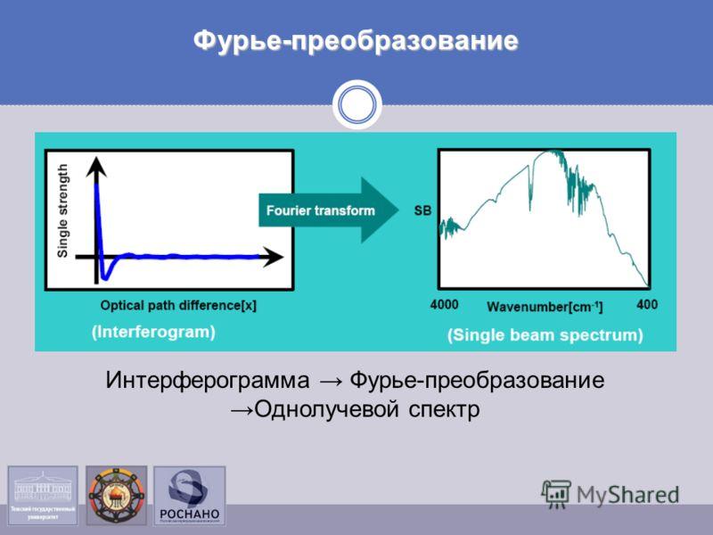 Фурье-преобразование Интерферограмма Фурье-преобразование Однолучевой спектр