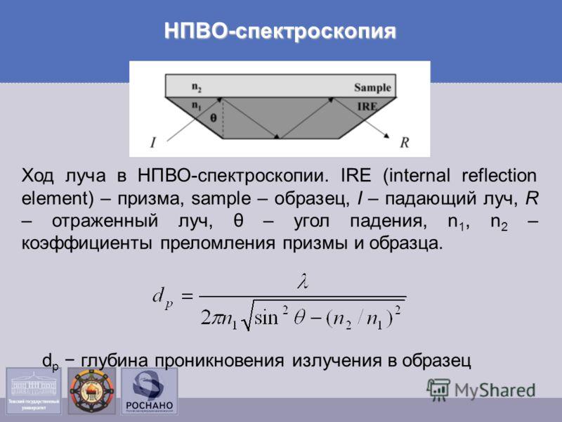 НПВО-спектроскопия Ход луча в НПВО-спектроскопии. IRE (internal reflection element) – призма, sample – образец, I – падающий луч, R – отраженный луч, θ – угол падения, n 1, n 2 – коэффициенты преломления призмы и образца. d p глубина проникновения из