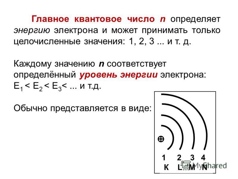Главное квантовое число n определяет энергию электрона и может принимать только целочисленные значения: 1, 2, 3... и т. д. Каждому значению n соответствует определённый уровень энергии электрона: Е 1 < Е 2 < Е 3