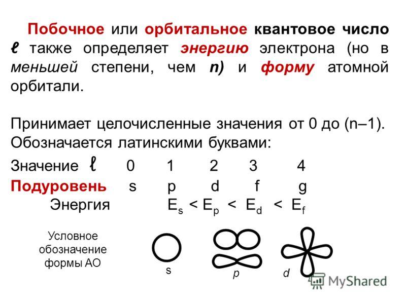 s рd Условное обозначение формы АО Побочное или орбитальное квантовое число также определяет энергию электрона (но в меньшей степени, чем n) и форму атомной орбитали. Принимает целочисленные значения от 0 до (n–1). Обозначается латинскими буквами: Зн