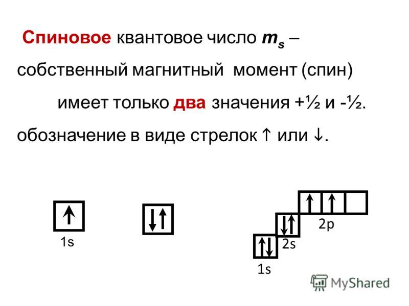 Спиновое квантовое число m s – собственный магнитный момент (спин) имеет только два значения +½ и -½. обозначение в виде стрелок или. 1s 2s 2р