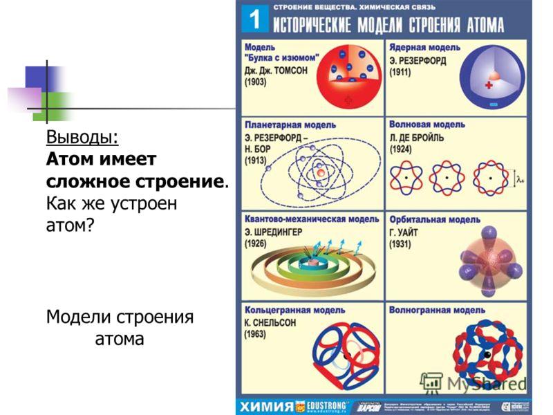 Выводы: Атом имеет сложное строение. Как же устроен атом? Модели строения атома