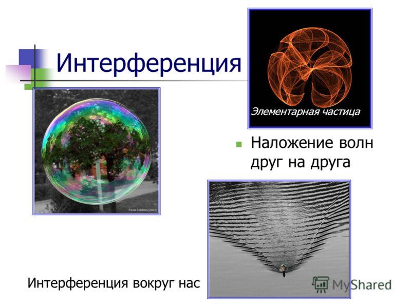 Интерференция Наложение волн друг на друга Интерференция вокруг нас Элементарная частица