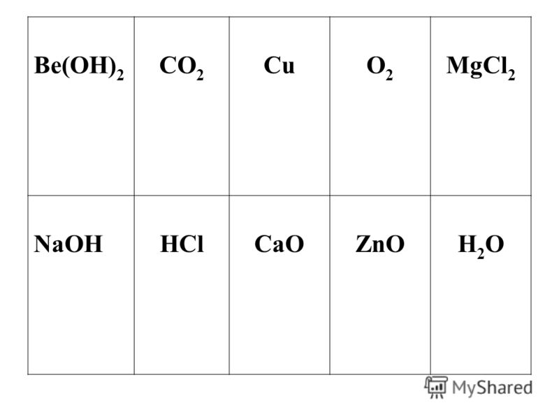Bе(OH) 2 CO 2 CuO2O2 MgCl 2 NaOHНClCaOZnОH2OH2O