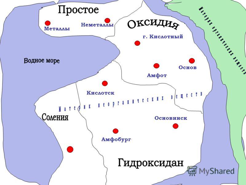 Металлы Неметаллы г. Кислотный Амфот Основ Амфобург Основинск Кислотск