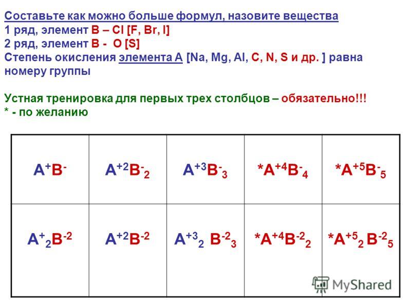 Составьте как можно больше формул, назовите вещества 1 ряд, элемент В – Cl [F, Br, I] 2 ряд, элемент В - O [S] Степень окисления элемента А [Na, Mg, Al, C, N, S и др. ] равна номеру группы Устная тренировка для первых трех столбцов – обязательно!!! *