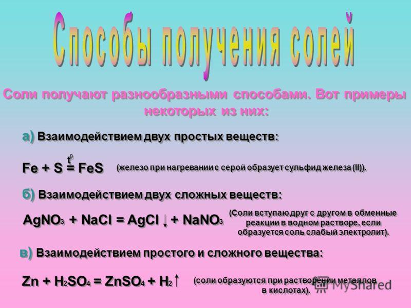 Na + + + + Cl - -