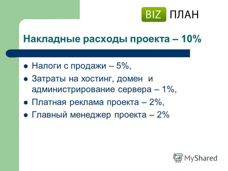 Накладные расходы проекта – 10% Налоги с продажи – 5%, Затраты на хостинг, домен и администрирование сервера – 1%, Платная реклама проекта – 2%, Главный менеджер проекта – 2%