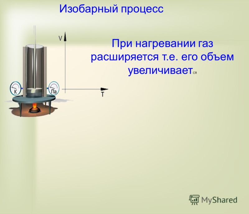 Изобарный процесс При нагревании газ расширяется т.е. его объем увеличивает ся