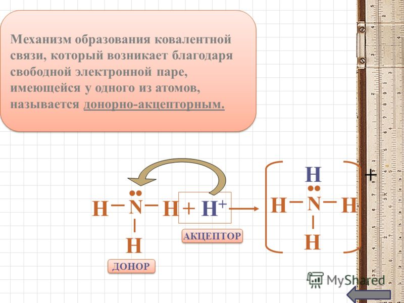 4 N HH H + H++ H+ N HH H H + АКЦЕПТОР ДОНОР Механизм образования ковалентной связи, который возникает благодаря свободной электронной паре, имеющейся у одного из атомов, называется донорно-акцепторным.