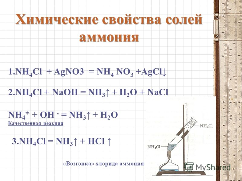 Химические свойства солей аммония 2.NH 4 Cl + NaOH = NH 3 + H 2 O + NaCl + - NH 4 + + OH - = NH 3 + H 2 O Качественная реакция 3.NH 4 Cl = NH 3 + HCl 1.NH 4 Cl + AgNO3 = NH 4 NO 3 +AgCl «Возгонка» хлорида аммония
