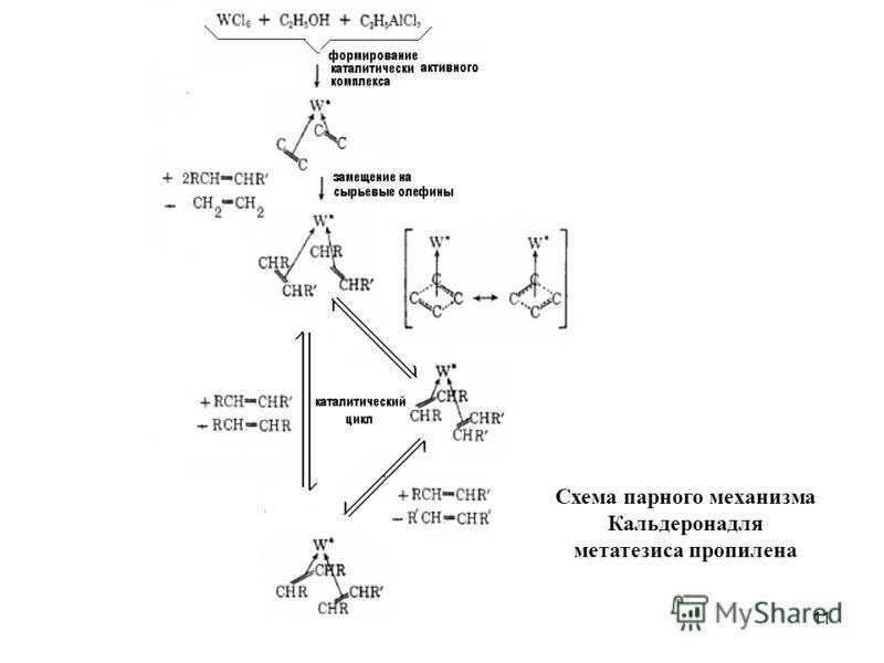 11 Схема парного механизма Кальдеронадля метатезиса пропилена