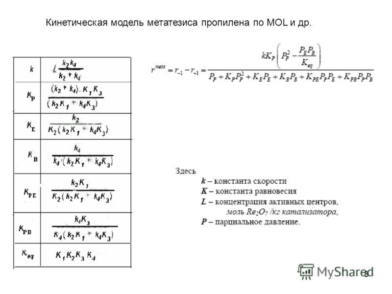 8 Кинетическая модель метатезиса пропилена по MOL и др.