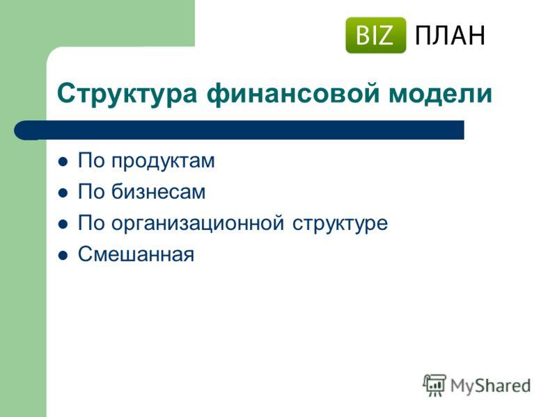 Структура финансовой модели По продуктам По бизнесам По организационной структуре Смешанная