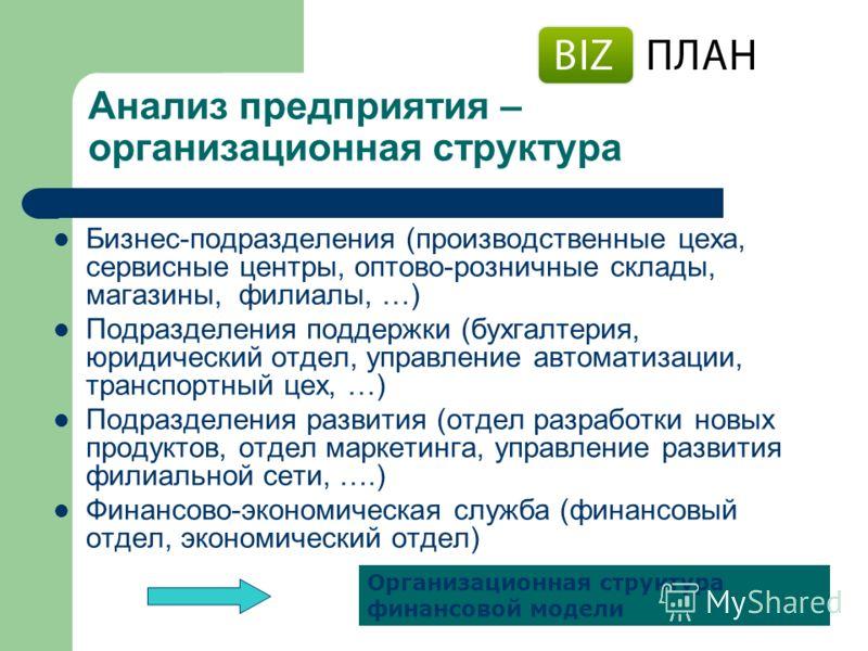 Готовый Бизнес План По Бизнес Планированию