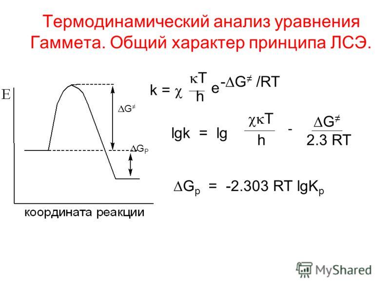 Термодинамический анализ уравнения Гаммета. Общий характер принципа ЛСЭ. G G P k = T h e - G /RT lgk = lg T h G - 2.3 RT G p = -2.303 RT lgK p