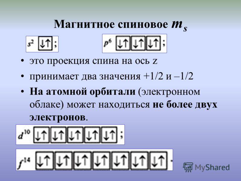 Магнитное спиновое m s это проекция спина на ось z принимает два значения +1/2 и –1/2 На атомной орбитали (электронном облаке) может находиться не более двух электронов.