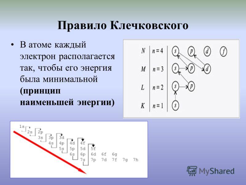 Правило Клечковского В атоме каждый электрон располагается так, чтобы его энергия была минимальной (принцип наименьшей энергии)