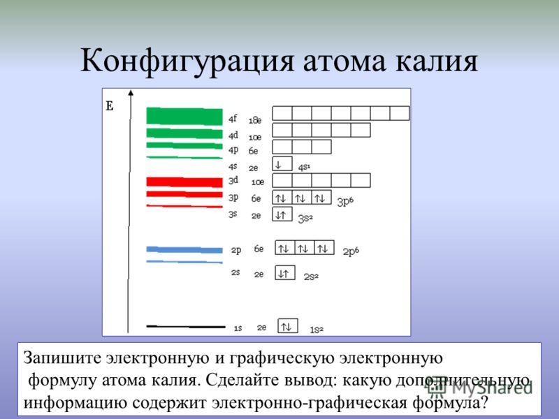 Конфигурация атома калия Запишите электронную и графическую электронную формулу атома калия. Сделайте вывод: какую дополнительную информацию содержит электронно-графическая формула?