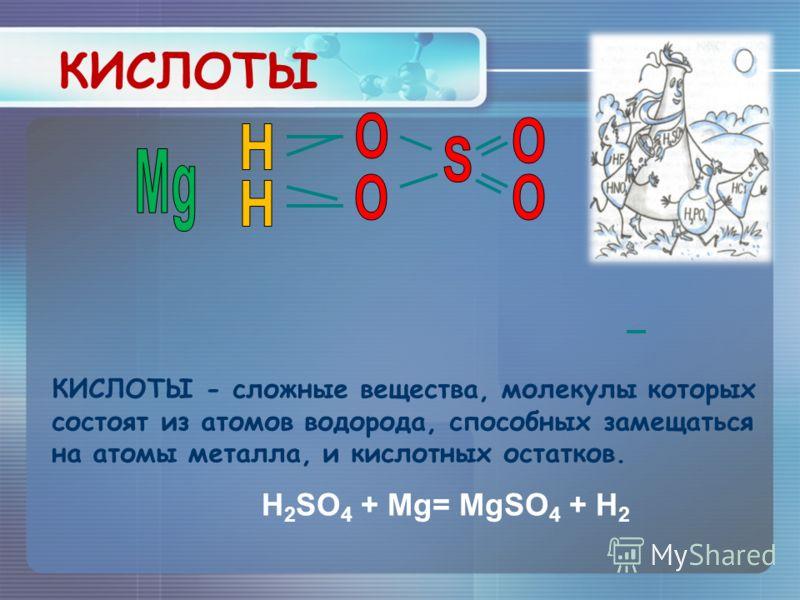 H 2 SO 4 + Mg= MgSO 4 + H 2 КИСЛОТЫ КИСЛОТЫ - сложные вещества, молекулы которых состоят из атомов водорода, способных замещаться на атомы металла, и кислотных остатков.